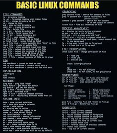 Cool Linux Commands you should know. Linux Commands Source by SeniorTodo Learn Computer Coding, Life Hacks Computer, Computer Basics, Computer Help, Computer Hacking, Technology Hacks, Computer Technology, Computer Science, Linux Mint