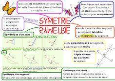 La carte mentale sur la symétrie, en 6ème, avec la médiatrice d'un segment ! College Math, Math 5, Math Notes, Cycle 3, School Notes, Math For Kids, Fractions, Multiplication, Mathematics