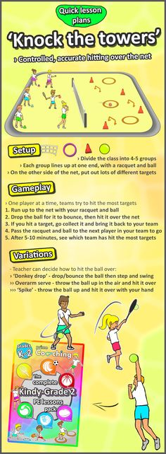 • Knock the towers • Striking skills - We've got over 100 PE lesson activities for you to teach to your budding sport stars in-the-making. (you can save this picture and try in it out for your next lesson). Check out our complete pack now!