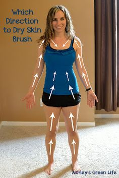 "A helpful graphic to remember which direction to brush when ""dry skin brushing"" to help lymph circulate in the body. (Helps the body detox and improves skin tone and texture)"