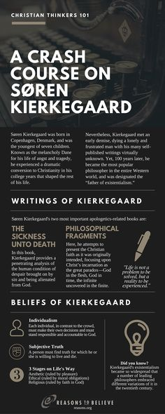 Reasons To Believe : Christian Thinkers 101: A Crash Course on Søren Kierkegaard