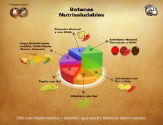 CONOCE NUESTRAS BOTANAS NUTRISALUDABLES, LOS INVITAMOS A QUE LAS PRUEBEN, HAGAN SUS PEDIDOS.