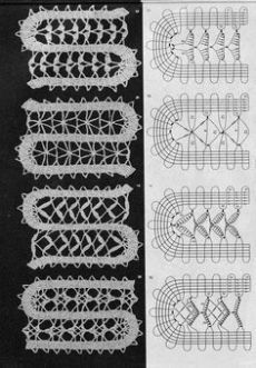 Variations on Bruges Lace. Different filler chains for Bruges crochet brugges lace with different fillings This post was discovered by Ema Hairpin Lace Crochet, Crochet Lace Edging, Crochet Motifs, Crochet Diagram, Crochet Stitches Patterns, Freeform Crochet, Crocheted Lace, Knit Stitches, Crochet Granny