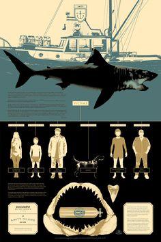 """Jaws by Matt Taylor. 24""""x36"""" screen print."""