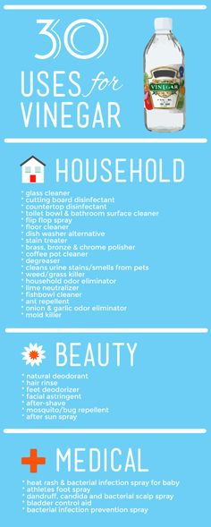 14 Clever Deep Cleaning Tips & Tricks Every Clean Freak Needs To Know Deep Cleaning Tips, House Cleaning Tips, Cleaning Solutions, Spring Cleaning, Cleaning Hacks, Diy Hacks, Vinegar For Cleaning, Cleaning Products, Household Products