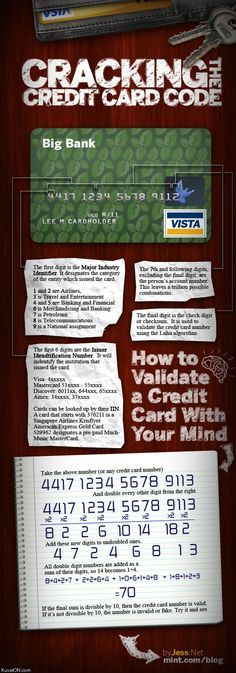 Cracking the Credit Card Code... all real credit card numbers follow a certain rule. Ss come up with own real credit card number.