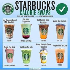 How to Make Your Fave Starbucks Drink at Home - Keto - Drink Coffee Calories, Healthy Starbucks Drinks, Secret Starbucks Drinks, Starbucks Secret Menu Drinks, Yummy Drinks, Healthy Drinks, Low Calorie Drinks, 100 Calorie Snacks, Smoothie Recipes