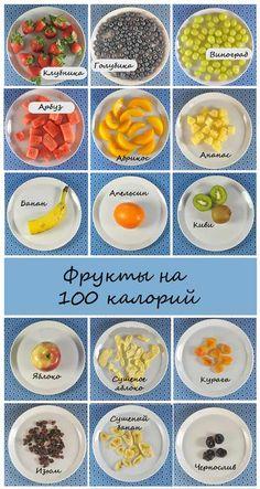 фрукты на 100 ккал