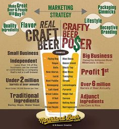 Alaskan brewing company is the oldest operating brewery in Alaska, with their amber beer being their most popular brand as well, pale ale and Alaskan frontier amber. Beer Brewing Kits, Beer Brewery, Beer Infographic, Beer Calories, Vodka, Beer 101, Homemade Beer, Beer Snob, Alcohol