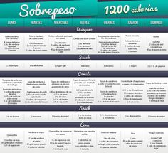 dieta semanal de 1200 calorias diarias
