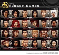 Los juegos del hambre; disney