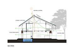 Galería de Nam Dam Alojamiento y Casa Comunitaria / 1+1>2 Architects - 29