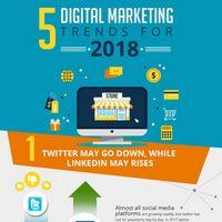 5 Digital Marketing Trends for 2018 by Digi Metric - Infogram Digital Marketing Trends, Singapore, Infographic, Social Media, Infographics, Social Networks, Social Media Tips, Visual Schedules