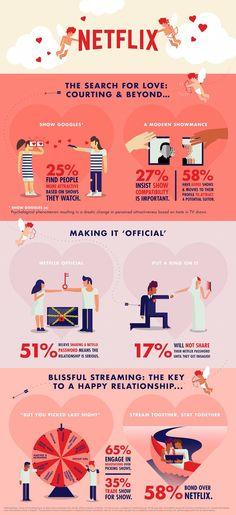 netflix-love-infographic