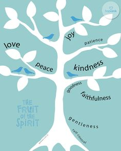 Scripture Art Print Fruit Of The Spirit Tree with Birds by hopeink,