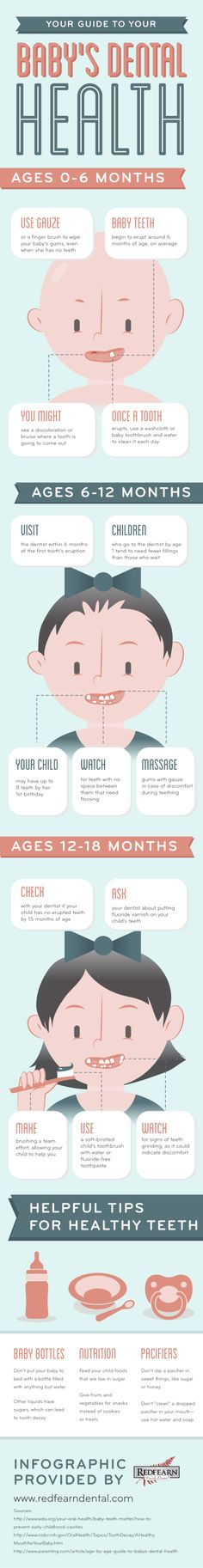 Sugars in certain liquids can lead to tooth decay when sipped throughout the night. That is why it is important to only put babies to bed with bottles filled with water. Learn more about your baby's dental health by clicking over to this Highlands Ranch dentist infographic.