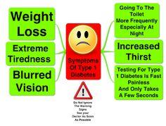 diabetes schnelltest blutarsky