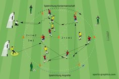 Soccer Passing Drills, Soccer Training Drills, Coaching, Board, Sports, Style, Soccer Practice, Training, Soccer Drills