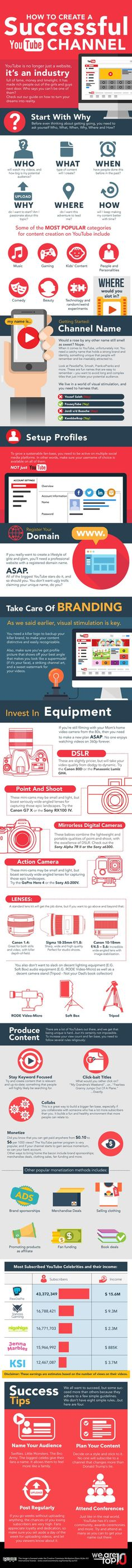 How to Create a Successful YouTube Channel #Infographic ~ Visualistan