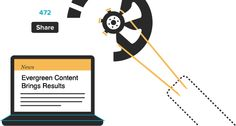 Diventare blogger di successo e migliorare il proprio blog