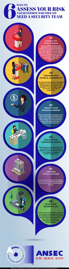 18 best security guard companies calgary images on pinterest if you find yourself asking these questions read the infographic for security guard in pune security officers in fandeluxe Choice Image