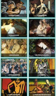 Les courants artistiques de la peinture