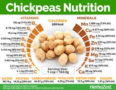 Must read nutrition advice to whip up any meal fine. Try this really resourceful nutrition image reference 3609244295 today. Nutrition Education, Health And Nutrition, Health Tips, Proper Nutrition, Human Nutrition, Nutrition Month, Nutrition Poster, Nutrition Action, Medicinal Plants