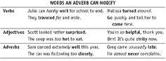Samples Adverbs, Healthy Recipes, Words, Healthy Food Recipes, Healthy Eating Recipes, Healthy Diet Recipes, Horse, Healthy Cooking Recipes, Eat Clean Recipes