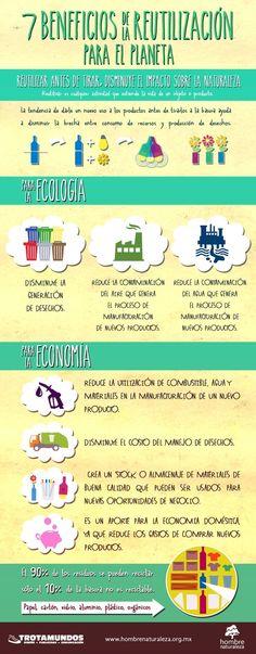 Infografia: 7 BENEFICIOS DE LA REUTILIZACIÓN PARA EL PLANETA - La tendencia de darle un nuevo uso a los productos antes de tirarlos a la basura, ayuda a disminuir la brecha entre consumo de recursos y producción de desechos. Vivimos en una época en la que se habla del cambio climático. Dicho cambio se debe en gran medida a las emisiones de dióxido de carbono (CO2) a la atmósfera. Fuente: https://fundacionhombrenaturalezablog.wordpress.com