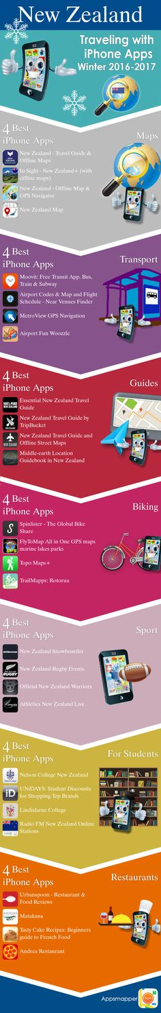 New Zealand iPhone apps: Travel Guides, Maps, Transportation, Biking, Museums, Parking, Sport and apps for Students.