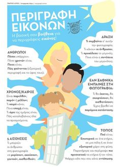 Πλάνο περιγραφής εικόνων Writing Resources, Teaching Writing, Writing Activities, Educational Activities, Language Activities, Vocabulary Exercises, Grammar Exercises, Greek Language, Speech And Language