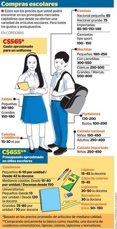 Oferta escolar lista en mercados (Nicaragua)