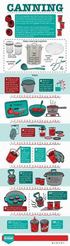 Canning Infographic - Above & BeyondAbove & Beyond | Above & Beyond, the blog from Bed Bath & Beyond, features cooking, recipes, food, entertaining, gift ideas, home decor, organizing advice, and more ideas and inspiration! Canning Lids, Canning Pickles, Easy Canning, Canning 101, Homemade Jam Recipes, Home Canning Recipes, Pickling, Survival Food, Gardening