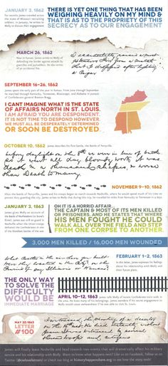 Great info graphic outlining these Civil War love letters.