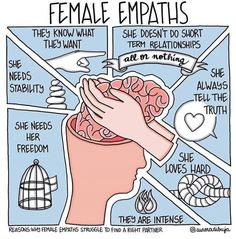Being a scorpio with cancer moon is fucking hard enough.now throw in being a empath. Empath Traits, Intuitive Empath, Empath Abilities, Highly Sensitive Person, Sensitive People, Infj Personality, Psychology Facts, Tell The Truth, Wrapping Ideas