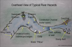 Natural river hazards: River Hazards, by Tom Watson, Paddling.net, http://www.paddling.net/guidelines/showArticle.html?566
