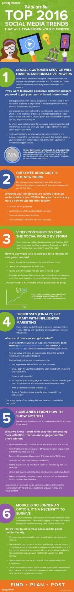 Blogging Tips Social Media Content Marketing Strategies  Blogging