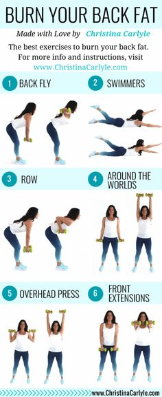 The Best Exercises for Back Fat. These are the best back exercises for women. Together these Back Fat Exercises make up the best back fat workout for Women. Try the best exercises for back fat now and…MoreMore Fitness Workouts, Fitness Motivation, Fitness Routines, Fitness Logo, Yoga Fitness, Health Fitness, Ab Workouts, Yoga Exercises, Gym Routine