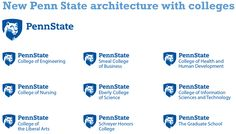 New Logo for Pennsylvania State University by Jerry Kuyper Partners