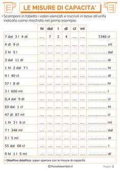 Esercizi-Scomposizioni-Misure-Capacita-1.png (2480×3508)