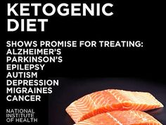 Ketogenic Diet Aids Weight loss, Diabetes, Epilepsy and Multiple Sclerosis: Keto Starves Cancer