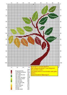 Arbre coloré Cross Stitch Tree, Cross Stitch Flowers, Modern Cross Stitch Patterns, Cross Stitch Designs, Canvas Template, Cross Stitching, Cross Stitch Embroidery, Free Cross Stitch Charts, Blackwork Patterns