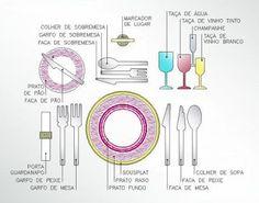 LINGUAGEM DOS TALHERES  por Zuleima Basic do blog http://www.cerimonialdacorte.com.br/