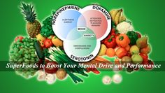 Boosting Dopamine Levels with SuperFoods drjockers.com/... #dopamine #superfoods #nutrition