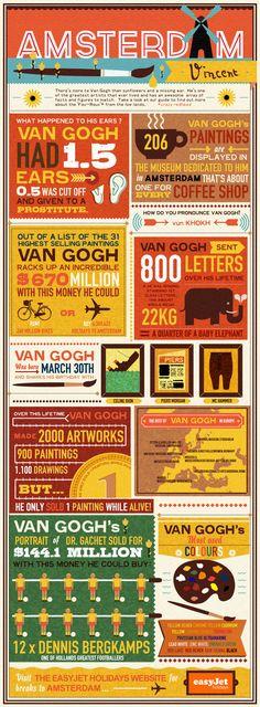 Vincent Van Gogh #infographic