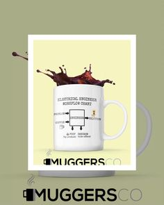 Engineer mug for Electrical Engineer or Electrical Engineer Major. Funny Electrical Engineer Workflow Chart White Ceramic Mug This Electrical Engineer Workflow Chart Coffee Mug makes for a funny cool engineering gift that speaks of a person's passion for their profession. .: White ceramic .: 11 oz. (0.33 l) and 15 oz. (0.44 l) .: Rounded corners .: C-handle #etsy #mug #mugs #engineer #engineermug #engineering #engineerlife #engineers #engineeringlife #engineergirl #workflow #electricalengineer Engineer Mug, Great Gifts For Men, Electrical Engineering, Engineers, Graduation Gifts, White Ceramics, Birthday Gifts, Best Gifts, Passion
