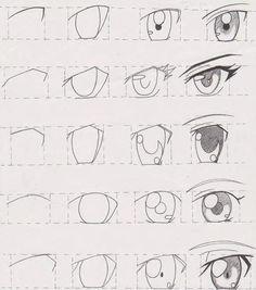 the anatomy of drawing an eye <3