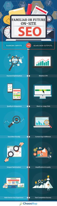 As you develop your content, sites, apps and products, focus on your perfect customers and prospects. Serve them with excellence in product, service and customer experience delivery. Your SEO work should follow this path and elements within the right-side of the infographic. #infographic