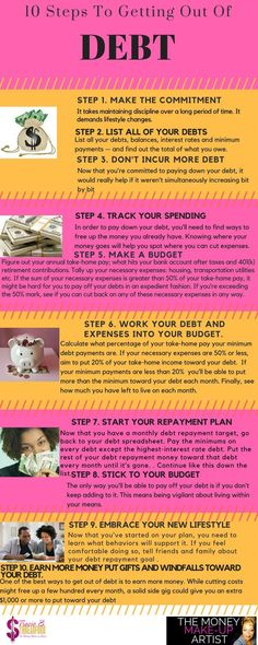 If becoming debt-free is one of your 2017 personal finance goals, here are 10 Steps To Getting Out Of Debt http://traciebthreadford.com/10-steps-getting-debt/?utm_campaign=coschedule&utm_source=pinterest&utm_medium=Tracie%20B.%20Threadford&utm_content=10%20Steps%20To%20Getting%20Out%20Of%20Debt