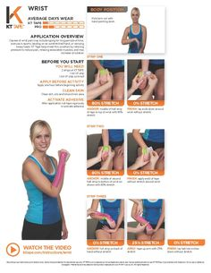 Kinesiology taping Instructions for Wrist Pain